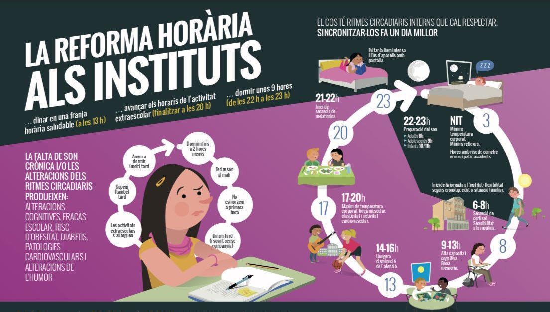 ENS INFORMEM DE LA REFORMA HORÀRIA ALS INSTITUTS