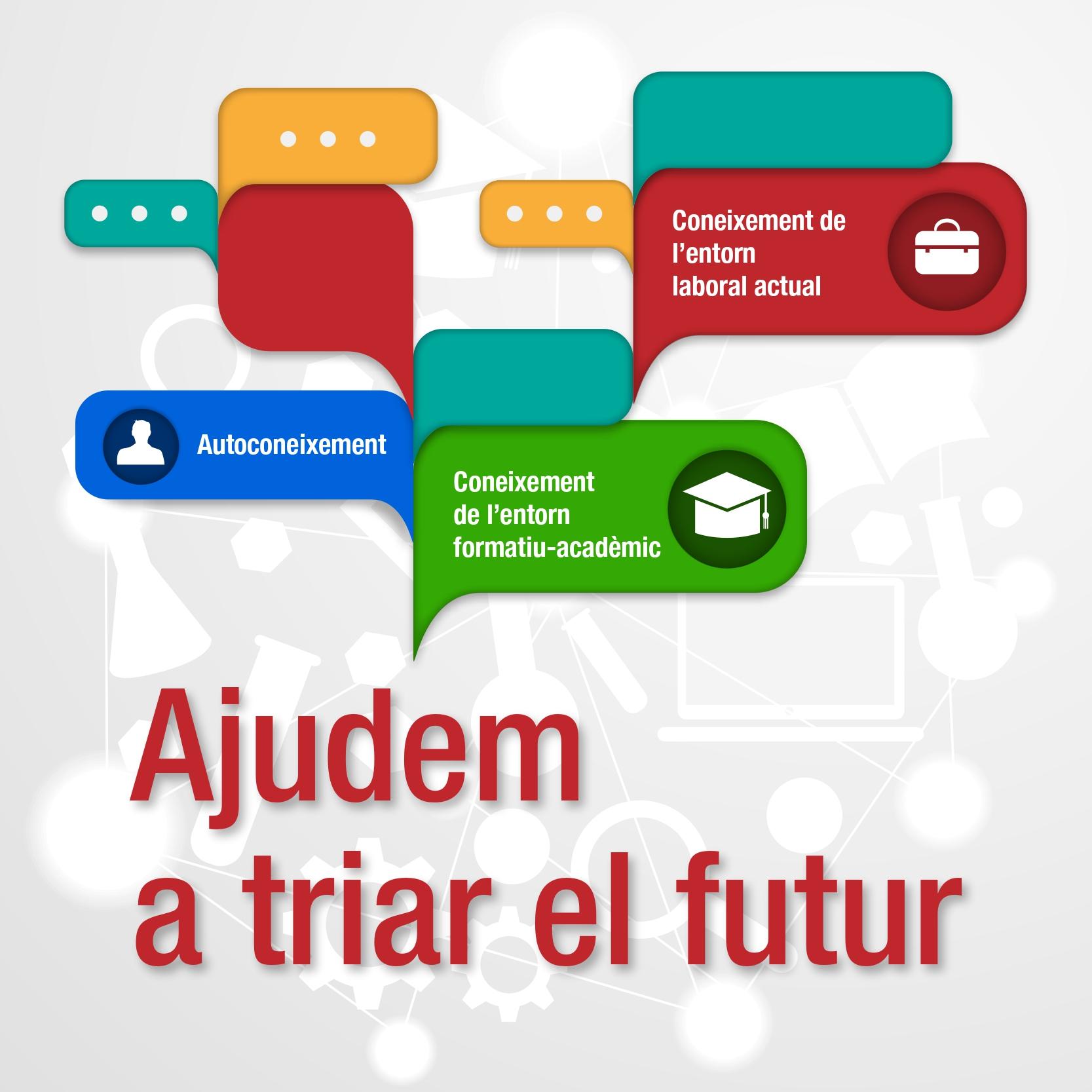 AJUDEM A TRIAR EL FUTUR
